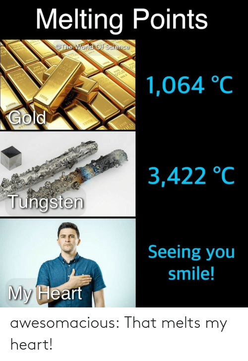 Smile: Melting Points  GOLD  OThe World Cf Science  ఉపారాషణ  wric  FINE  GOLD  GOLD  ANIS  999.9  PINE  GOLD  GOLD  999.3  FINE  KOLD  1,064 °C  1000g  1000g  Gold  333.3  1000g  OLD  3,422 °C  Tungsten  Seeing you  smile!  Му Неart awesomacious:  That melts my heart!