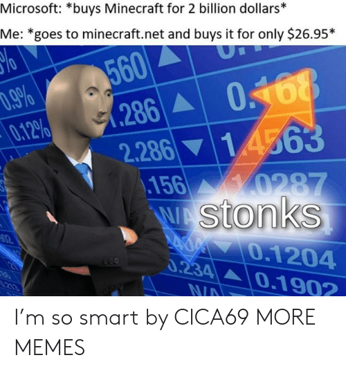 Dank, Memes, and Microsoft: Microsoft: *buys Minecraft for 2 billion dollars*  Me: *goes to minecraft.net and buys it for only $26.95*  560  286  .9%  0.12%  14563  2.286  0287  156  WAStonks  02  0.1204  0.234 0.1902  21  213  N/A I'm so smart by CICA69 MORE MEMES