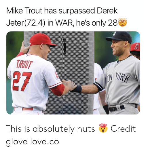 Love, Mlb, and Derek Jeter: Mike Trout has surpassed Derek  Jeter(72.4) in WAR, he's only 28  A  TROUT  YORK  27  EW  GLOVELOVE.co This is absolutely nuts 🤯  Credit glove love.co