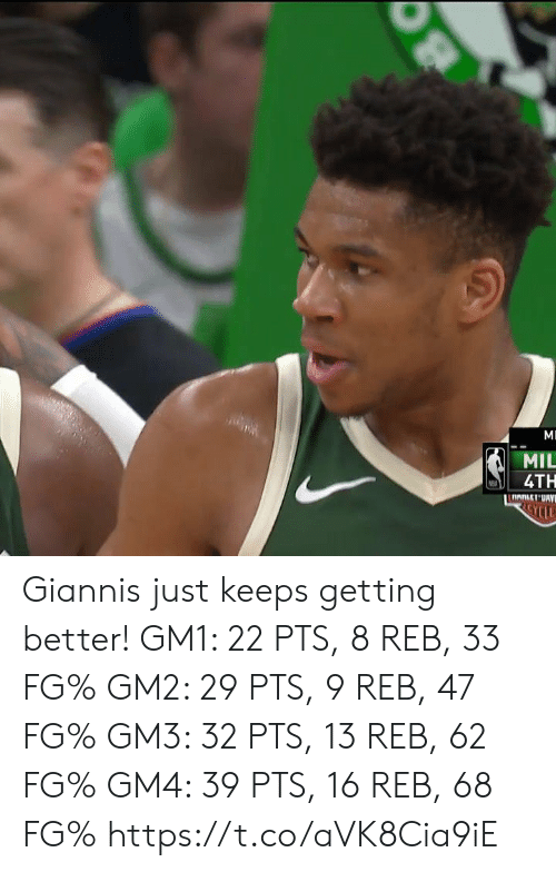 Getting Better: MIL  4TH Giannis just keeps getting better!   GM1: 22 PTS, 8 REB, 33 FG% GM2: 29 PTS, 9 REB, 47 FG% GM3: 32 PTS, 13 REB, 62 FG% GM4: 39 PTS, 16 REB, 68 FG%   https://t.co/aVK8Cia9iE