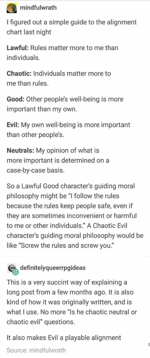 "Be Like, Good, and Philosophy: mindfulwrath  I figured out a simple guide to the alignment  chart last night  Lawful: Rules matter more to me than  individuals  Chaotic: Individuals matter more to  me than rules.  Good: Other people's well-being is more  important than my own.  Evil: My own well-being is more important  than other people's.  Neutrals: My opinion of what is  more important is determined on a  case-by-case basis.  So a Lawful Good character's guiding moral  philosophy might be ""I follow the rules  because the rules keep people safe, even if  they are sometimes inconvenient or harmful  to me or other individuals."" A Chaotic Evil  character's guiding moral philosophy would be  like ""Screw the rules and screw you.""  definitelyqueerrpgideas  This is a very succint way of explaining a  long post from a few months ago. It is also  kind of how it was originally written, and is  what I use. No more ""Is he chaotic neutral or  chaotic evil"" questions.  It also makes Evil a playable alignment  Source: mindfulwrath"