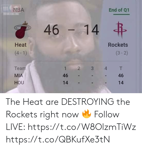 Memes, Heat, and Live: MNBA  End of Q1  46 14  Rockets  Heat  (4-1)  (3-2)  Team  1  3  4  T  MIA  46  46  -  HOU  14  14 The Heat are DESTROYING the Rockets right now 🔥  Follow LIVE: https://t.co/W8OlzmTiWz https://t.co/QBKufXe3tN