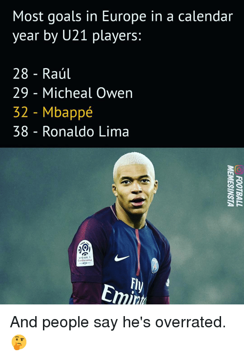 lima: Most goals in Europe in a calendar  year by U21 players:  28 - Raúl  29 - Micheal Owen  32 - Mbappé  38 - Ronaldo Lima  回  LIGUE1  Conforama  miat And people say he's overrated. 🤔