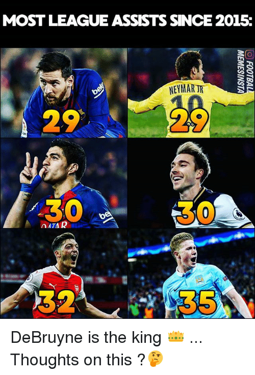 Memes, Neymar, and 🤖: MOST LEAGUE ASSISTS SINCE 2015  NEYMAR  2929  30  30  OATAR DeBruyne is the king 👑 ... Thoughts on this ?🤔