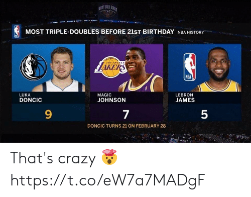 february: MOST TRIPLE-DOUBLES BEFORE 21ST BIRTHDAY NBA HISTORY  LAKERS  zos ANGEEE  NBA  LUKA  DONCIC  MAGIC  LEBRON  JOHNSON  JAMES  9  7  5  DONCIC TURNS 21 ON FEBRUARY 28 That's crazy 🤯 https://t.co/eW7a7MADgF