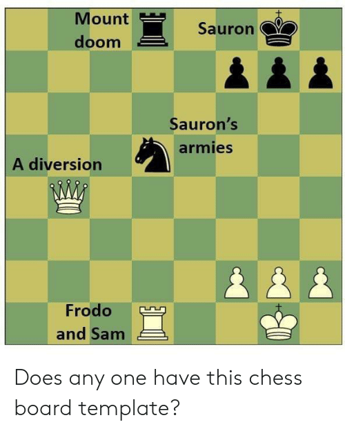 Diversion: Mount  Sauron  doom  Sauron's  armies  A diversion  Frodo  and Sam Does any one have this chess board template?