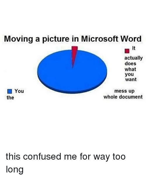 Confused, Memes, and Microsoft: Moving a picture in Microsoft Word  It  actually  does  what  you  want  You  mess up  whole document  the this confused me for way too long