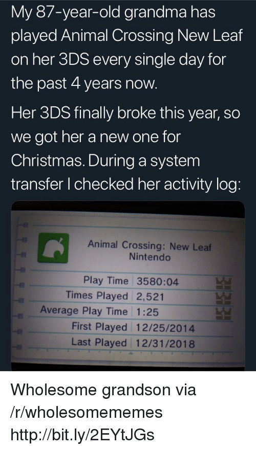 Christmas, Grandma, and Nintendo: My 87-year-old grandma has  played Animal Crossing New Leaf  on her 3DS every single day for  the past 4 years now  Her 3DS finally broke this year, so  we got her a new one for  Christmas. During a system  transfer I checked her activity log  Animal Crossing: New Leaf  Nintendo  Play Time 3580:04  Times Played 2,521  Average Play Time 1:25  First Played 12/25/2014  Last Played 12/31/2018 Wholesome grandson via /r/wholesomememes http://bit.ly/2EYtJGs