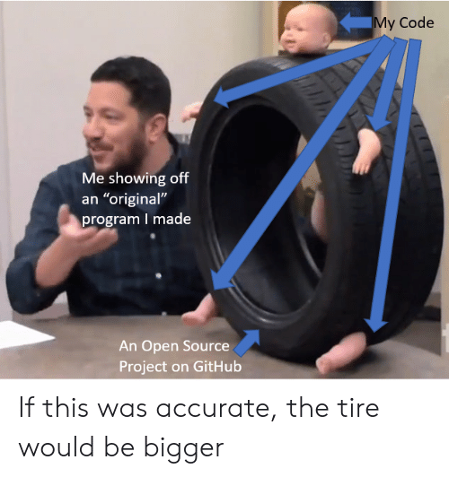 "Github, Open Source, and Code: My Code  Me showing off  an ""original""  program I made  An Open Source  Project on GitHub If this was accurate, the tire would be bigger"