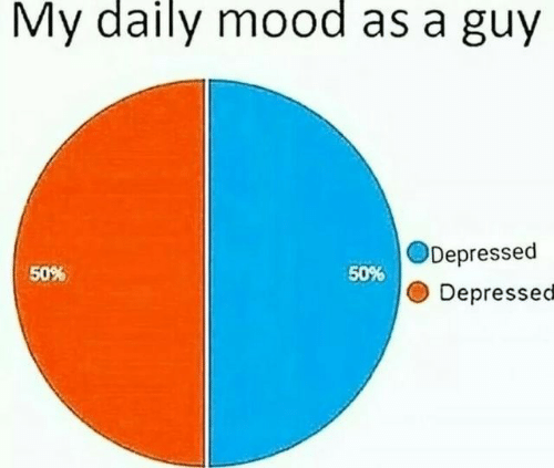 Mood, Depressed, and Daily: My daily mood as a guy  Depressed  50%  50%  Depressed