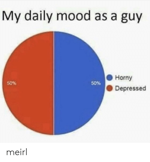 Horny, Mood, and MeIRL: My daily mood as a guy  Horny  50%  50%  Depressed meirl