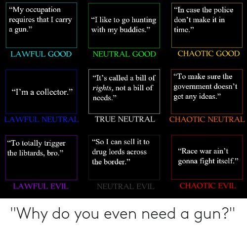 "Police, True, and Hunting: ""My occupation  requires that I carry  a gun.""  ""In case the police  