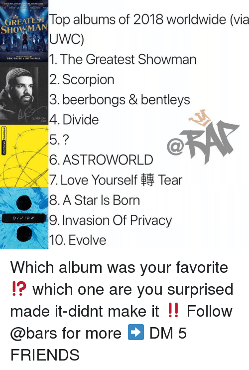 Scorpion: N EFRON VII  FERGUSON ZENT  Top albums of 2018 worldwide (via  UWC)  1. The Greatest Showman  2. Scorpion  3. beerbongs & bentleys  4. Divide  GREAT  HOWMAN  BENJ PASEK&JUSTIN PAUL  SCORPION  to1s  6. ASTROWORLD  〈7. Love Yourself轉Tear  8. A Star ls Born  ■in  9. Invasion Of Privacy  10. Evolve Which album was your favorite⁉️ which one are you surprised made it-didnt make it ‼️ Follow @bars for more ➡️ DM 5 FRIENDS