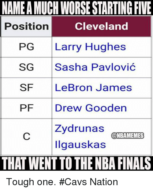 Cavs, Finals, and LeBron James: NAME A MUCH WORSE STARTING FIVE  Position  Cleveland  PG Larry Hughes  SG Sasha Pavlović  SF LeBron James  PF Drew Goodern  Zydrunas  Ilgauskas  @NBAMEMES  THAT WENTO THE NBA FINALS Tough one. #Cavs Nation
