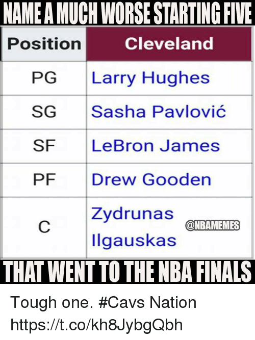 Cavs, Finals, and LeBron James: NAME A MUCH WORSE STARTING FIVE  Position  Cleveland  PG Larry Hughes  SG Sasha Pavlović  SF LeBron James  PF Drew Goodern  Zydrunas  Ilgauskas  THAT WENT TO THE NBA FINALS  @NBAMEMES Tough one. #Cavs Nation https://t.co/kh8JybgQbh