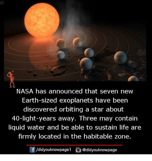 sustainability: NASA has announced that seven new  Earth-sized exoplanets have been  discovered orbiting a star about  40-light-years away. Three may contain  liquid water and be able to sustain life are  firmly located in the habitable zone  /didyouknowpagel  @didyouknow page