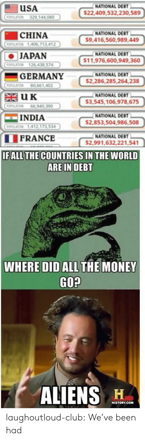 where did: NATIONAL DEBT  uSA  $22,409,532,230, 589  POPLATION  329 144 080  NATIONAL DEBT  $9,416,560,989,449  CHINA  POPULATION 1 406,713,412  JAPAN  POPULATION 126,438 574  NATIONAL DEBT  $11,976,600,949,360  GERMANY  NATIONAL DEBT  $2,286,285,264,238  FOPULATION 80 661,402  UK  NATIONAL DEBT  $3,545,106,978,675  POPULATION 66.940 390  INDIA  POPULATION 1,412173,534  NATIONAL DEBT  $2,853,504,986,508  FRANCE  NATIONAL DEBT  $2,991,632,221,541  IF ALL THE COUNTRIES IN THE WORLD  ARE IN DEBT  WHERE DID ALL THE MONEY  GO?  ALIENS  H  HISTORY.COM laughoutloud-club:  We've been had