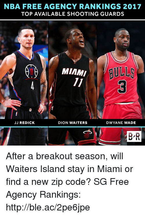 breakout: NBA FREE AGENCY RANKINGS 2017  TOP AVAILABLE SHOOTING GUARDS  RULLS  MIMMI  JJ REDICK  DION WAITERS  DWYANE WADE  BR After a breakout season, will Waiters Island stay in Miami or find a new zip code?  SG Free Agency Rankings: http://ble.ac/2pe6jpe