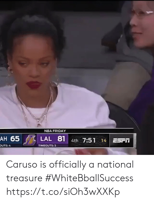 treasure: NBA FRIDAY  AH 65  81  LAL  4th 7:51  ESr  14  TIMEOUTS: 3  OUTS: 4 Caruso is officially a national treasure #WhiteBballSuccess https://t.co/siOh3wXXKp