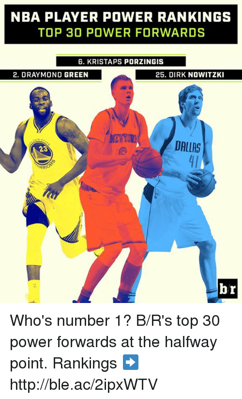 Kristaps Porzingis: NBA PLAYER POWER RANKINGS  TOP 30 POWER FORWARDS  6. KRISTAPS PORZINGIS  2. DRAYMOND GREEN  25. DIRK NOWITZKI  23 Who's number 1?  B/R's top 30 power forwards at the halfway point.  Rankings ➡️  http://ble.ac/2ipxWTV