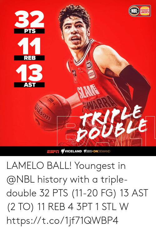 Bank: NBL JACKS  HUNGRY  32  PTS  11  REB  13  HUNGRY  JACK'S  EVE  SLAUE  WARRA  TRIPLE  OUBLE  AST  FIBA  Wilson  BANK  VICELAND SBSONDEMAND LAMELO BALL!  Youngest in @NBL history with a triple-double  32 PTS (11-20 FG) 13 AST (2 TO)  11 REB 4 3PT 1 STL W https://t.co/1jf71QWBP4