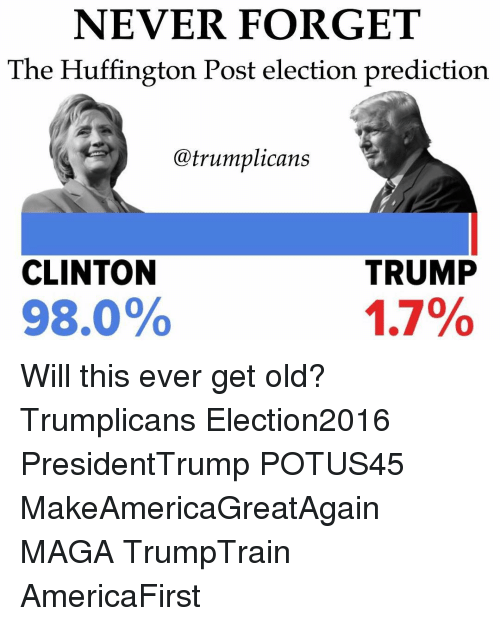 Clinton Trump: NEVER FORGET  The Huffington Post election prediction  @trumplicans  CLINTON  TRUMP  1.7%  98.0% Will this ever get old? Trumplicans Election2016 PresidentTrump POTUS45 MakeAmericaGreatAgain MAGA TrumpTrain AmericaFirst