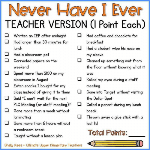 "Rees: Never Have I Ever  TEACHER VERSION (I Point Each)  Written an IEP after midnight  Had coffee and chocolate for  Had longer than 30 minutes for  breakfast  Had a student wipe his nose on  lunch  my sleeve  Cleaned up something wet from  the floor without knowing what it  Had a classroom pet  Corrected papers on the  weekend  Spent more than $100 on my  classroom in August  Eaten snacks I bought for my  was  Rolled my eyes during a staff  meeting  Gone into Target without visiting  the Dollar Spot  class instead of giving it to them  Said ""I can't wait for the next  PLC Meeting (or staff meeting)""  Called a parent during my lunch  Gone more than a week without  break  laminating  Thrown away a glue stick with a  Gone more than 6 hours without  lost lid  a restroom break  Total Points:  Taught without a lesson plan  D  Shelly Rees  Ultimate Upper Elementary Teachers"