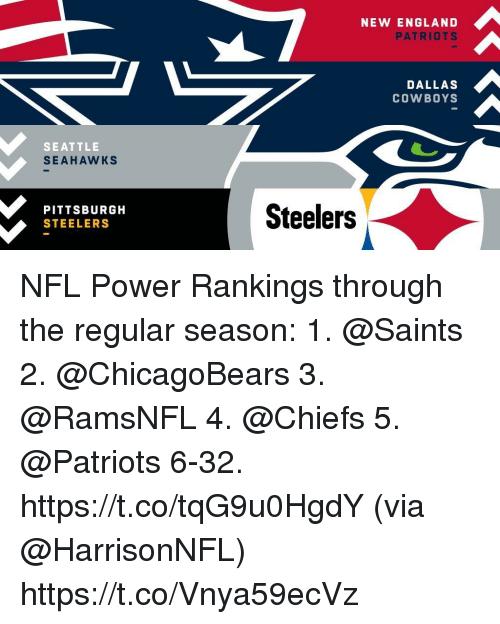 Dallas Cowboys, England, and Memes: NEW ENGLAND  PATRIOTS  DALLAS  COWBOYS  SEATTLE  SEAHAWKS  PITTSBURGH  STEELERS  Steelers NFL Power Rankings through the regular season:  1. @Saints  2. @ChicagoBears  3. @RamsNFL  4. @Chiefs 5. @Patriots  6-32. https://t.co/tqG9u0HgdY (via @HarrisonNFL) https://t.co/Vnya59ecVz