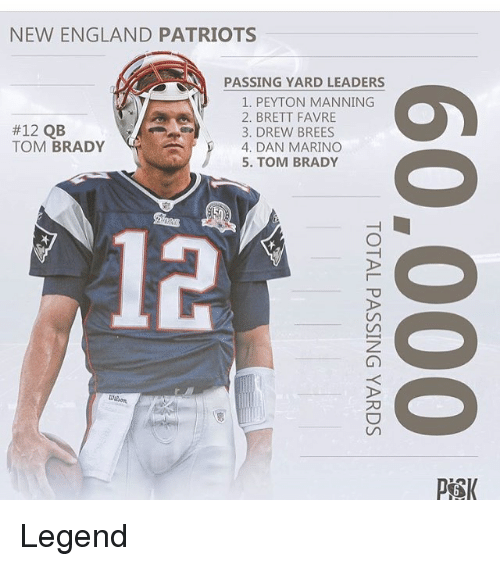 England, Memes, and New England Patriots: NEW ENGLAND PATRIOTS  PASSING YARD LEADERS  1. PEYTON MANNING  2. BRETT FAVRE  #12 QB  3. DREW BREES  TOM BRADY  4. DAN MARINO  5. TOM BRADY Legend
