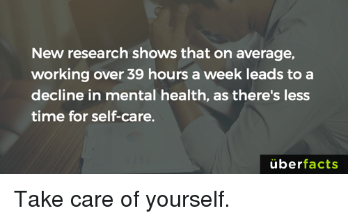 Averagers: New research shows that on average,  working over 39 hours a week leads to a  decline in mental health, as there's less  time for self-care.  uber  facts Take care of yourself.