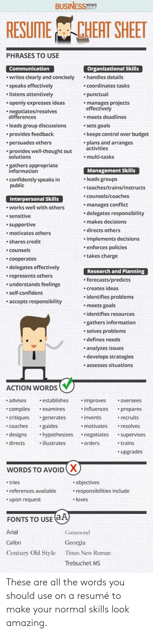 Upgrades: NEWS  SDAILY  RESUME CHEAT SHEET  PHRASES TO USE  Organizational Skills  handles details  Communication  writes clearly and concisely  COordinates tasks  speaks effectively  listens attentively  punctual  manages projects  effectively  openly expresses ideas  negotiates/resolves  differences  meets deadlines  sets goals  keeps control over budget  plans and arranges  leads group discussions  provides feedback  persuades others  activities  provides well-thought out  solutions  multi-tasks  gathers appropriate  information  Management Skills  leads groups  confidently speaks in  public  teaches/trains/instructs  counsels/coaches  Interpersonal Skills  manages conflict  works well with others  delegates responsibility  makes decisions  sensitive  supportive  directs others  motivates others  implements decisions  enforces policies  shares credit  counsels  takes charge  Cooperates  .delegates effectively  Research and Planning  represents others  forecasts/predicts  understands feelings  creates ideas  self-confident  identifies problems  accepts responsibility  meets goals  identifies resources  gathers information  solves problems  defines needs  analyzes issues  .develops strategies  assesses situations  ACTION WORDS  establishes  advises  improves  oversees  compiles  influences  examines  prepares  critiques  invents  recruits  generates  coaches  guides  motivates  resolves  designs  .hypothesizes  negotiates  supervises  directs  illustrates  orders  trains  upgrades  WORDS TO AVOIDX  .objectives  tries  references available  responsibilities include  loves  upon request  (а)  FONTS TO USE  Arial  Garamond  Georgia  Calibri  Century Old Style  Times New Roman  Trebuchet MS These are all the words you should use on a resumé to make your normal skills look amazing.