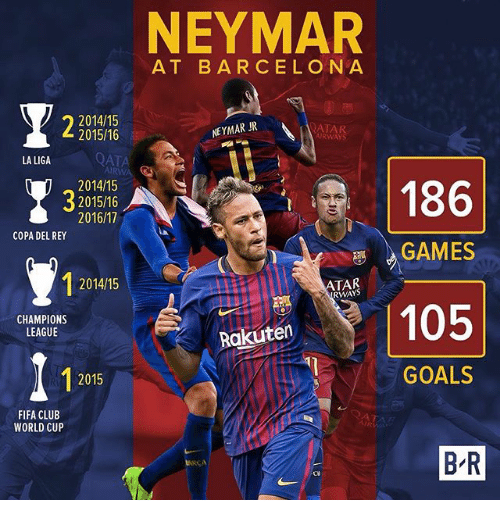 Barcelona, Club, and Fifa: NEYMAR  AT BARCELONA  2014/15  2015/16  ATAR  IRWAY  NEYMAR JR  LA LIGA  AIRWA  2014/15  32015/16  2016/17  , 186  COPA DEL REY  GAMES  2014/15  TAR  RWAYS  105  CHAMPIONS  LEAGUE  Rakuten  GOALS  FIFA CLUB  WORLD CUP  B R  ce