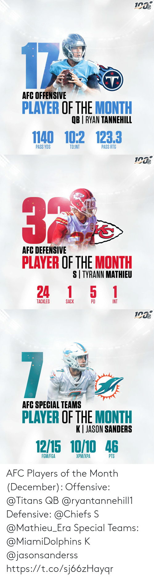 int: NFL  17  AFC OFFENSIVE  PLAYER OF THE MONTH  QB | RYAN TANNEHILL  1140 10:2 123.3  PASS RTG  PASS YDS  TD:INT   NFL  AFC DEFEŃSIVE  PLAYER OF THE MONTH  S| TYRANN MATHIEU  24 1 5 1  TACKLES  INT  PD  SACK   NFL  7  Dolphins  AFC SPECIAL TEAMS  PLAYER OF THE MONTH  K| JASON SANDERS  12/15 10/10 46  FGM/FGA  XPM/XPA  PTS AFC Players of the Month (December):   Offensive: @Titans QB @ryantannehill1    Defensive: @Chiefs S @Mathieu_Era   Special Teams: @MiamiDolphins K @jasonsanderss https://t.co/sj66zHayqr
