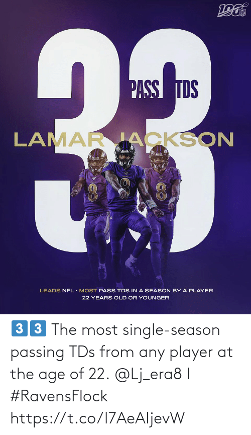 younger: NFL  23  PASS TDS  LAMAR ACKSON  LEADS NFL • MOST PASS TDS IN A SEASON BY A PLAYER  22 YEARS OLD OR YOUNGER 3️⃣3️⃣  The most single-season passing TDs from any player at the age of 22.  @Lj_era8 I #RavensFlock https://t.co/l7AeAIjevW
