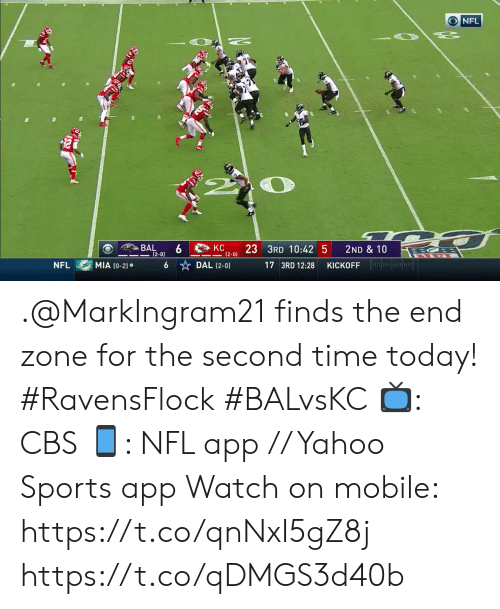 Memes, Nfl, and Sports: NFL  9  6 DAL (2-0)  KC  23 3RD 10:42 5  BAL  (2-0)  2ND & 10  (2-0)  MIA (0-2)  NFL  17 3RD 12:28  KICKOFF .@MarkIngram21 finds the end zone for the second time today! #RavensFlock #BALvsKC  📺: CBS 📱: NFL app // Yahoo Sports app Watch on mobile: https://t.co/qnNxI5gZ8j https://t.co/qDMGS3d40b
