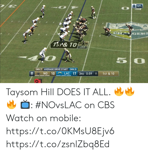 Memes, Nfl, and Cbs: NFL  CH-- 1 GERS  151 &10  50  OWN 37 AVERAGE DRIVE START  OWN 20  NO 10 LAC 17 3RD 0:59 11  1ST & 10 Taysom Hill DOES IT ALL. 🔥🔥🔥  📺: #NOvsLAC on CBS Watch on mobile: https://t.co/0KMsU8Ejv6 https://t.co/zsnlZbq8Ed