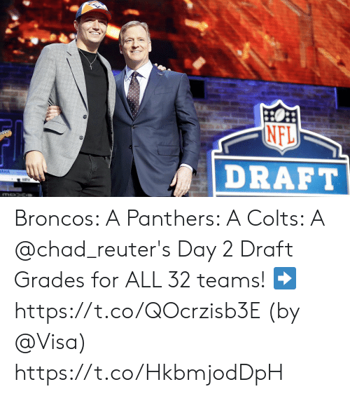 Indianapolis Colts, Memes, and Nfl: NFL  DRAFT Broncos: A Panthers: A Colts: A  @chad_reuter's Day 2 Draft Grades for ALL 32 teams! ➡️ https://t.co/QOcrzisb3E (by @Visa) https://t.co/HkbmjodDpH