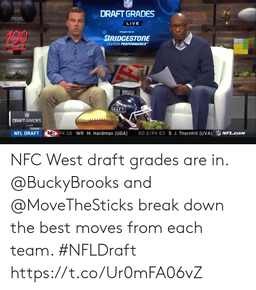 Memes, Nfl, and NFL Draft: NFL  DRAFT GRADES  LIVE  100  PRESENTED BY  BRIDGESTONE  CLUTCH PERFORMANCE  DRAFT  DRAFT GRADES  LIVE  PK 56 WR M. Hardman (UGA) RD 2/PK 63 S J. Thornhill [UVA)FL.com  NFL DRAFT NFC West draft grades are in.  @BuckyBrooks and @MoveTheSticks break down the best moves from each team. #NFLDraft https://t.co/Ur0mFA06vZ