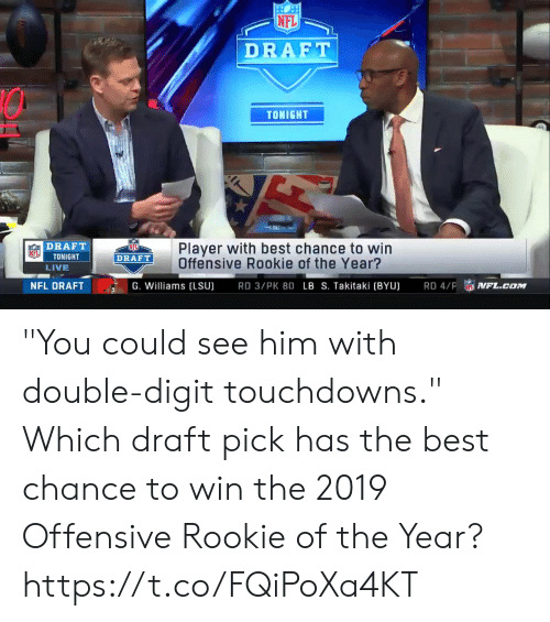 """Memes, Nfl, and NFL Draft: NFL  DRAFT  TONIGHT  Player with best chance to win  Offensive Rookie of the Year?  DRAFT  F TONIGHT  LIVE  NFL DRAFT  DRAFT  鼇MFL.caM  G. Williams [LSU)  RD 3/PK 80 LB S. Takítaki [BYU)  RD 4/F """"You could see him with double-digit touchdowns.""""  Which draft pick has the best chance to win the 2019 Offensive Rookie of the Year? https://t.co/FQiPoXa4KT"""