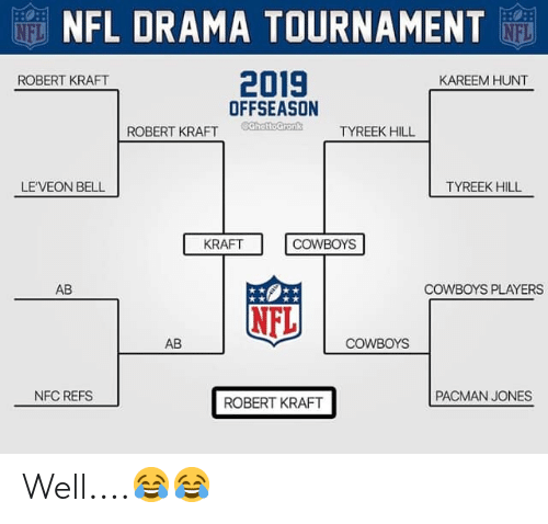 robert kraft: NFL DRAMA TOURNAMENT  2019  ROBERT KRAFT  KAREEM HUNT  OFFSEASON  CChattoGronts TYREEK HILL  ROBERT KRAFT  LEVEON BELL  TYREEK HILL  KRAFT  COWBOYS  1竈  AB  COWBOYS PLAYERS  AB  COWBOYS  NFC REFS  PACMAN JONES  ROBERT KRAFT Well....😂😂
