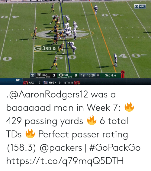 oak: NFL  G3RD &  S OAK  3  (3-2)  G GB  0  1ST 10:20 8  3RD & 6  (5-1)  NFL  ny NYG  7  0  ARZ  1ST 8:14 .@AaronRodgers12 was a baaaaaad man in Week 7: 🔥 429 passing yards  🔥 6 total TDs  🔥 Perfect passer rating (158.3)   @packers | #GoPackGo https://t.co/q79mqQ5DTH