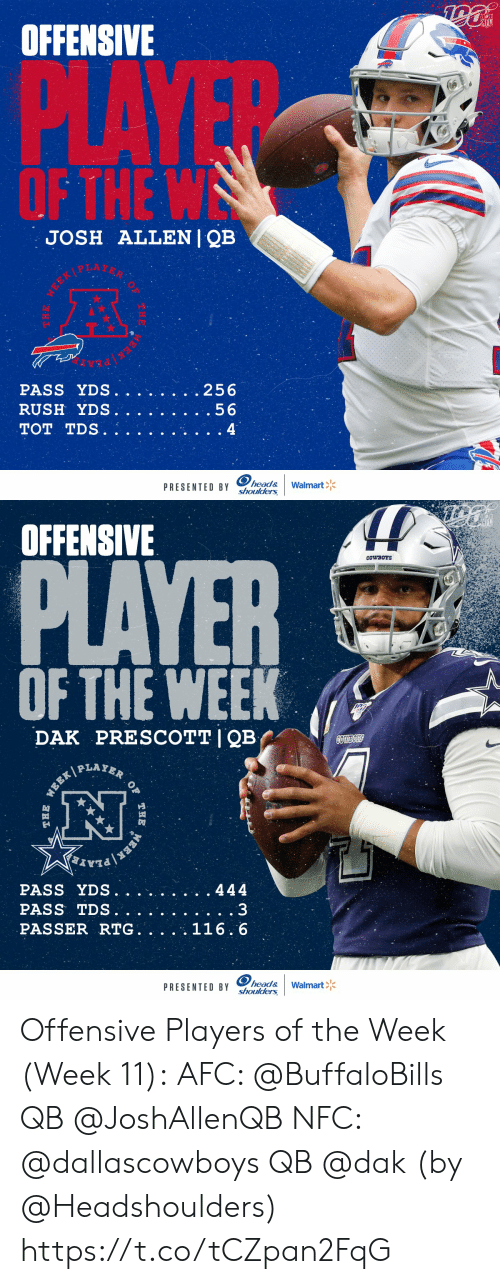 nfc: NFL  OFFENSIVE  PLAYE  OF THE W  JOSH ALLENI QB  .256  PASS YDS.  RUSH YDS.  .56  TOT TDS.  4  head&  shoulders  Walmart  PRESENTED BY  THE  EEK   OFFENSIVE  PLAYER  CowBOYS  OF THE WEEK  PRESCOTT I QB  DAK  COWBOS  PLAYER  WEEK  PASS YDS.  444  PASS TDS.  PASSER RTG. .  116.6  head&  shoulders  PRESENTED BY  Walmart  OF  THE  ERK  THE Offensive Players of the Week (Week 11):  AFC: @BuffaloBills QB @JoshAllenQB  NFC: @dallascowboys QB @dak    (by @Headshoulders) https://t.co/tCZpan2FqG