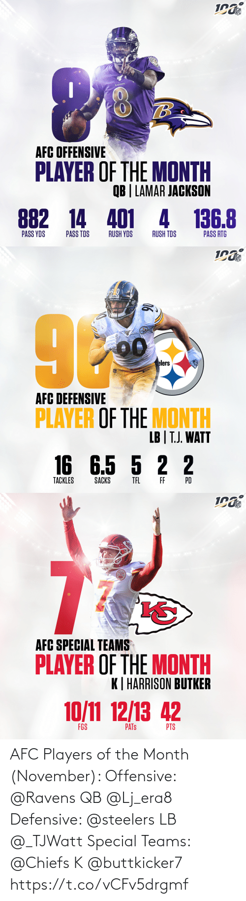Of The Month: NFL  RAVENS  AFC OFFENSIVE  PLAYER OF THE MONTH  QB | LAMAR JACKSON  882 14 401 4 136.8  PASS YDS  PASS TDS  RUSH YDS  RUSH TDS  PASS RTG   NFL  elers  AFC DEFENSIVE  PLAYER OF THE MONTH  LB | T.J. WATT  16 6.5 5 2 2  TACKLES  SACKS  TEL  FF  PD   NFL  AFC SPECIAL TEAMS  PLAYER OF THE MONTH  K| HARRISON BUTKER  10/11 12/13 42  FGS  PTS  PATS AFC Players of the Month (November):   Offensive: @Ravens QB @Lj_era8  Defensive: @steelers LB @_TJWatt  Special Teams: @Chiefs K @buttkicker7 https://t.co/vCFv5drgmf