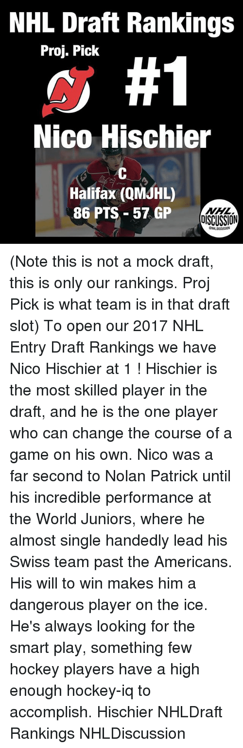 Alwaysed: NHL Draft Rankings  Proj. Pick  #1  Nico Hischier  Halifax (QMJHL)  86 PTS 57 GP  DISCUSSION (Note this is not a mock draft, this is only our rankings. Proj Pick is what team is in that draft slot) To open our 2017 NHL Entry Draft Rankings we have Nico Hischier at 1 ! Hischier is the most skilled player in the draft, and he is the one player who can change the course of a game on his own. Nico was a far second to Nolan Patrick until his incredible performance at the World Juniors, where he almost single handedly lead his Swiss team past the Americans. His will to win makes him a dangerous player on the ice. He's always looking for the smart play, something few hockey players have a high enough hockey-iq to accomplish. Hischier NHLDraft Rankings NHLDiscussion