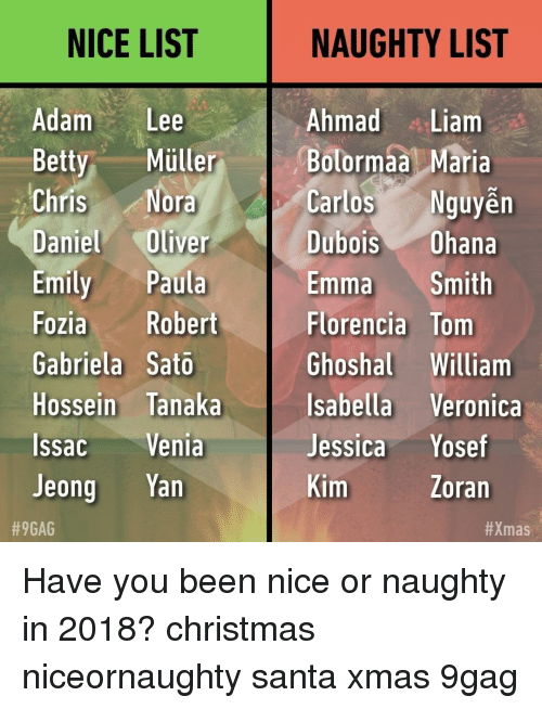 nora: NICE LIST  NAUGHTY LIST  Adam Lee  Ahmad Liam  Bolormaa Maria  Carlos Nguyễn  DuboisOhana  Emma Smith  Florencia Tom  Ghoshal William  Isabella Veronica  Jessica Yosef  Kim  Betty Müller  Nora  Chris  DanielOliver  Emily Paula  Fozia Robert  Gabriela Sato  Hossein Tanaka  Issac Venia  Jeong Yan  r Dubois  Zoran  Have you been nice or naughty in 2018?⠀ christmas niceornaughty santa xmas 9gag