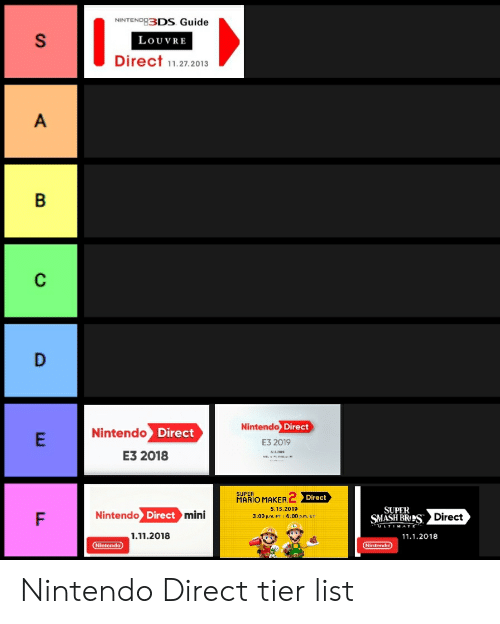 Tier List For Honor 2019