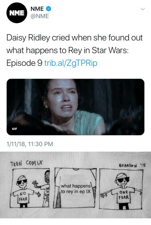 Daisy Ridley: NME  @NME  NME  Daisy Ridley cried when she found out  what happens to Rey in Star Wars:  Episode 9 trib.al/ZgTPRip  GIF  1/11/18, 11:30 PM   TEEN COMX  what happens  to rey in ep IX  NO  FEAR  O NE  FEAR