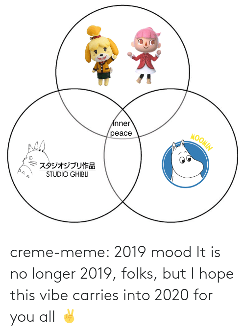 Hope: nner  eace  MOOM  スタジオジブリ作品  STUDIO GHIBLI creme-meme:  2019 mood   It is no longer 2019, folks, but I hope this vibe carries into 2020 for you all ✌️