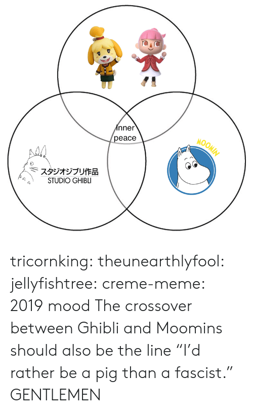 "Rather Be: nner  eace  MOOM  スタジオジブリ作品  STUDIO GHIBLI tricornking: theunearthlyfool:  jellyfishtree:  creme-meme: 2019 mood  The crossover between Ghibli and Moomins should also be the line ""I'd rather be a pig than a fascist.""   GENTLEMEN"