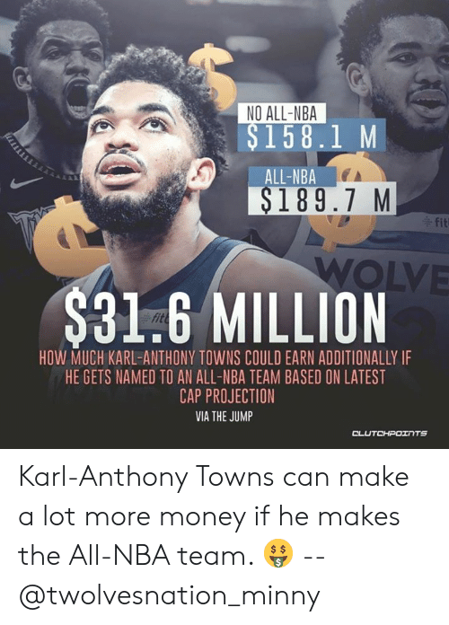 Karl-Anthony Towns: NO ALL-NBA  $158.1M  ALL-NBA  $189.7 MI  , fiti  $31.6 MILLION  fit  HOW MUCH KARL-ANTHONY TOWNS COULD EARN ADDITIONALLY IF  HE GETS NAMED TO AN ALL-NBA TEAM BASED ON LATEST  CAP PROJECTION  VIA THE JUMP Karl-Anthony Towns can make a lot more money if he makes the All-NBA team. 🤑 -- @twolvesnation_minny